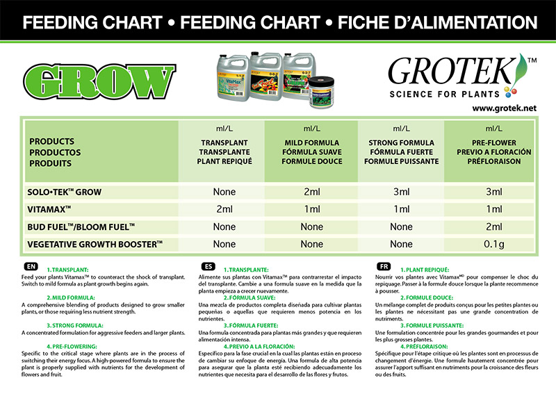 tabla-cultivo-grotek-grow